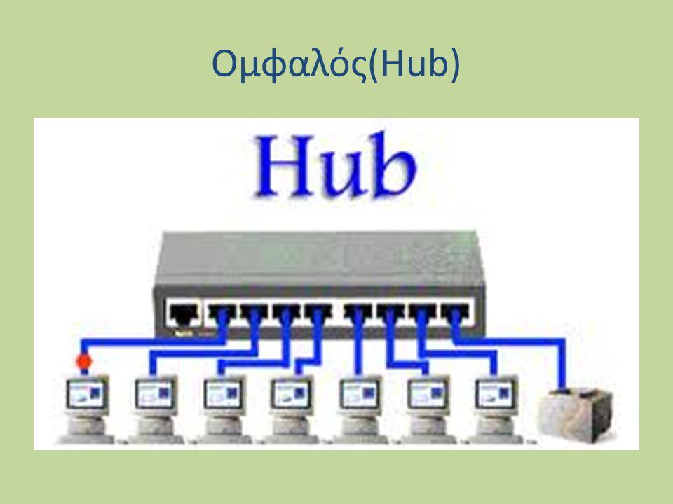 Oμφαλός(Hub)
