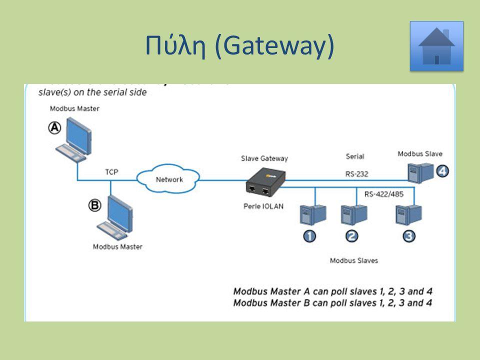 Πύλη (Gateway)
