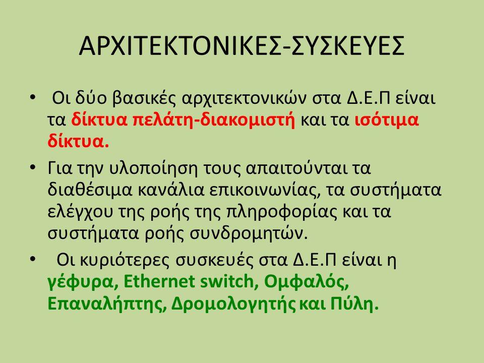 ΑΡΧΙΤΕΚΤΟΝΙΚΕΣ-ΣΥΣΚΕΥΕΣ
