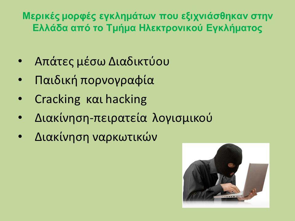 Απάτες μέσω Διαδικτύου Παιδική πορνογραφία Cracking και hacking