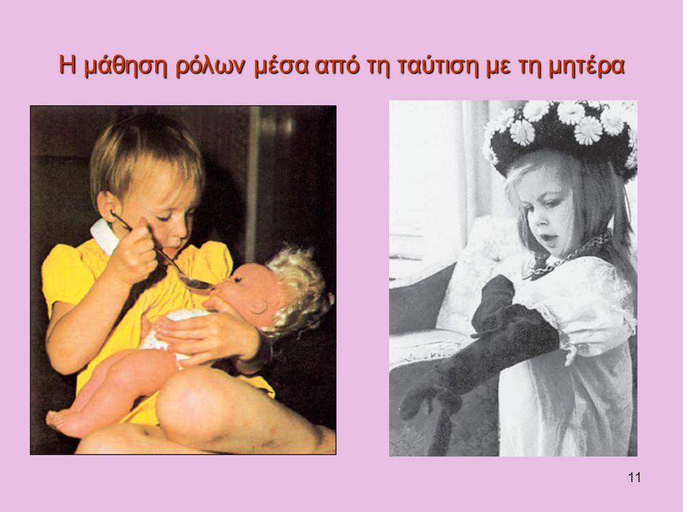 Η μάθηση ρόλων μέσα από τη ταύτιση με τη μητέρα