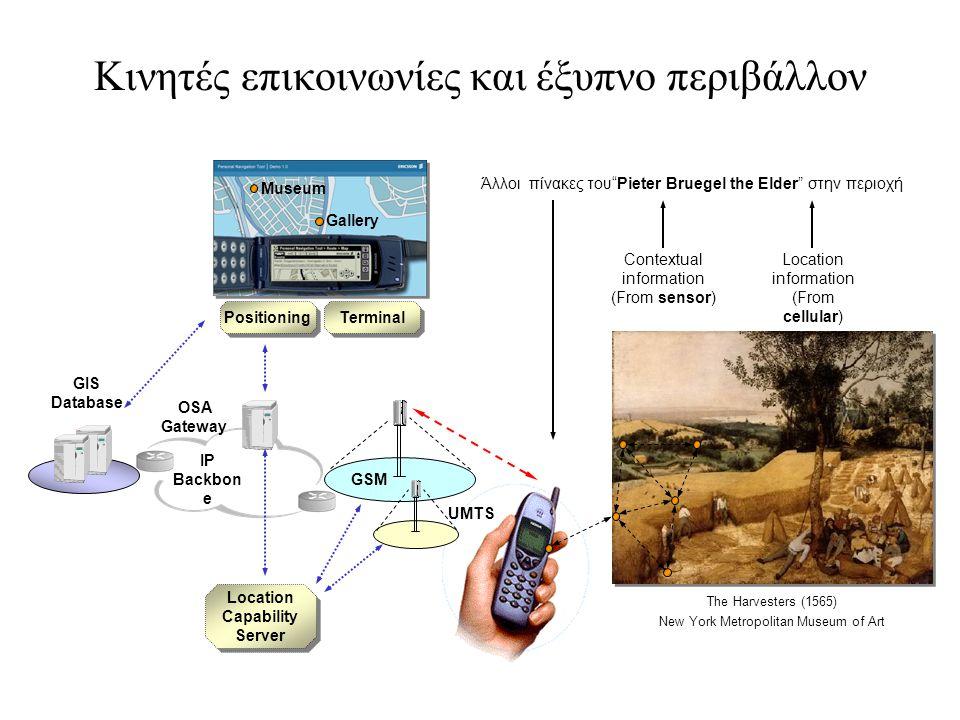 Κινητές επικοινωνίες και έξυπνο περιβάλλον