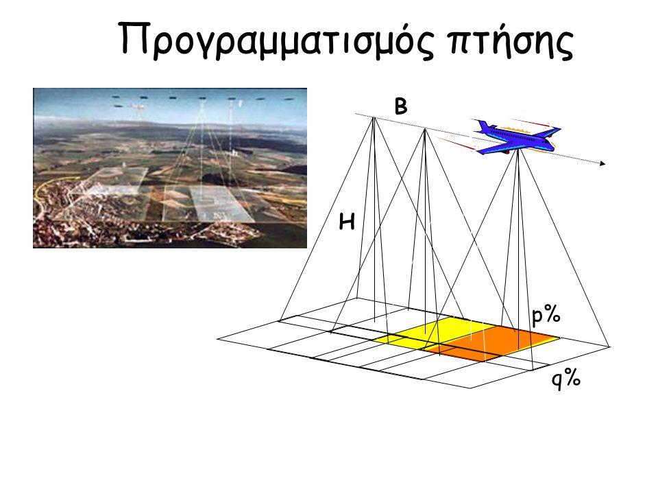 Προγραμματισμός πτήσης