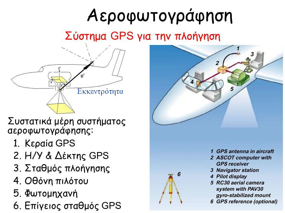 Σύστημα GPS για την πλοήγηση