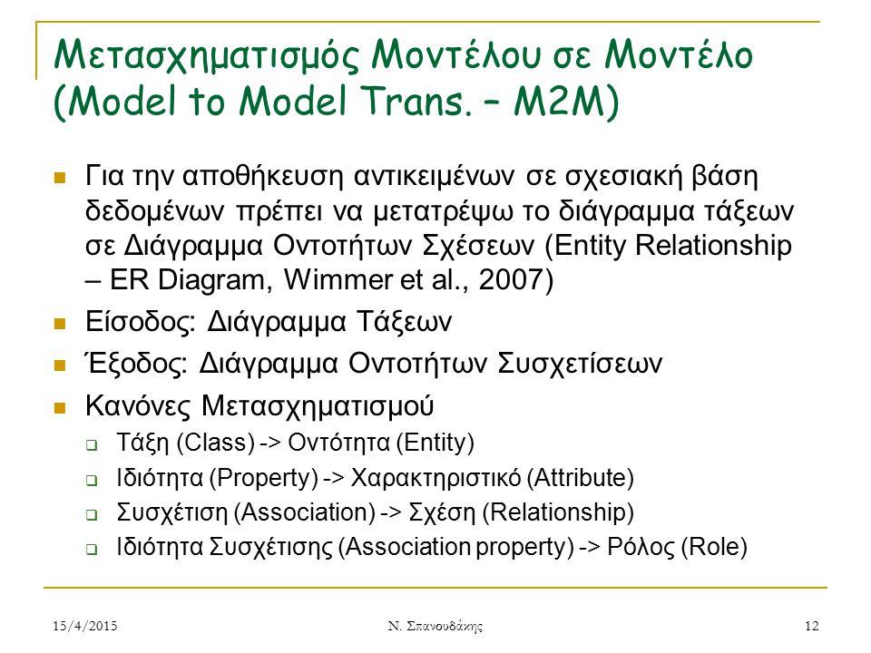 Μετασχηματισμός Μοντέλου σε Μοντέλο (Model to Model Trans. – M2M)