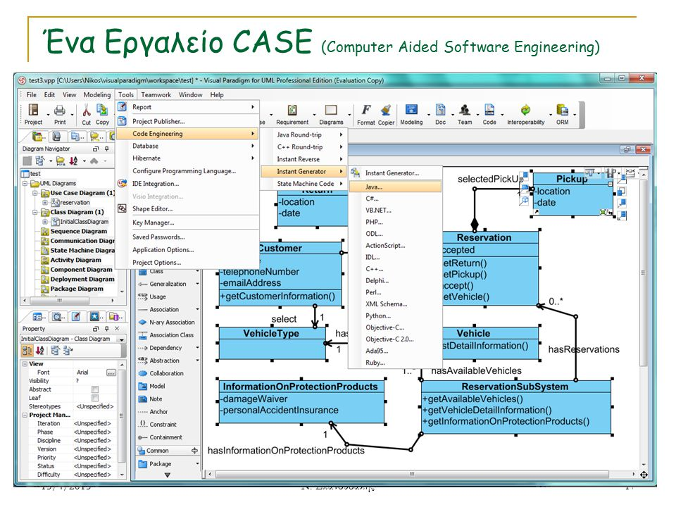 Ένα Εργαλείο CASE (Computer Aided Software Engineering)