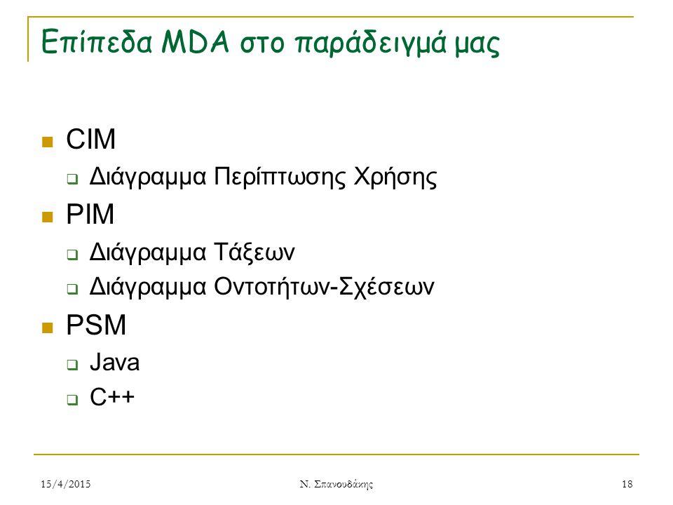 Επίπεδα MDA στο παράδειγμά μας
