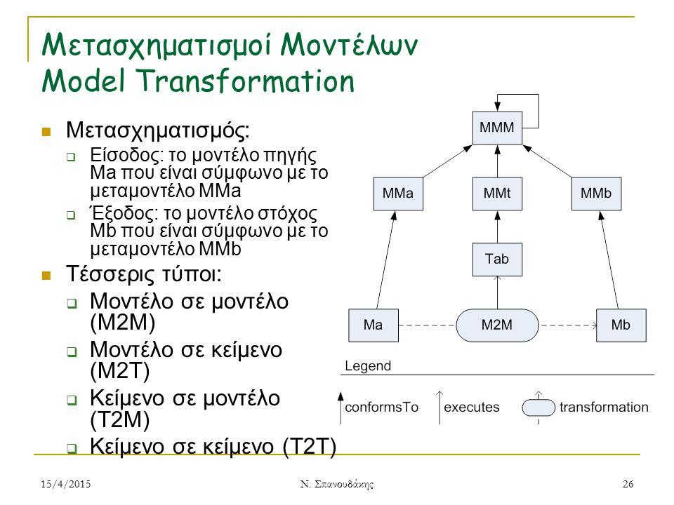 Μετασχηματισμοί Μοντέλων Model Transformation
