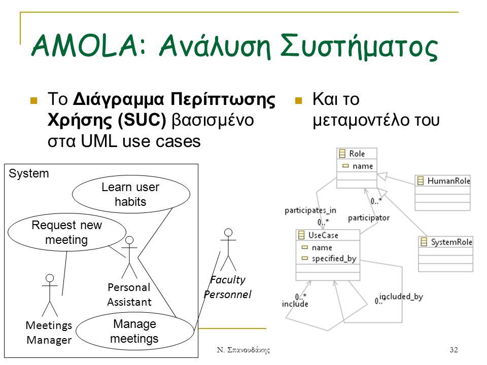 AMOLA: Ανάλυση Συστήματος