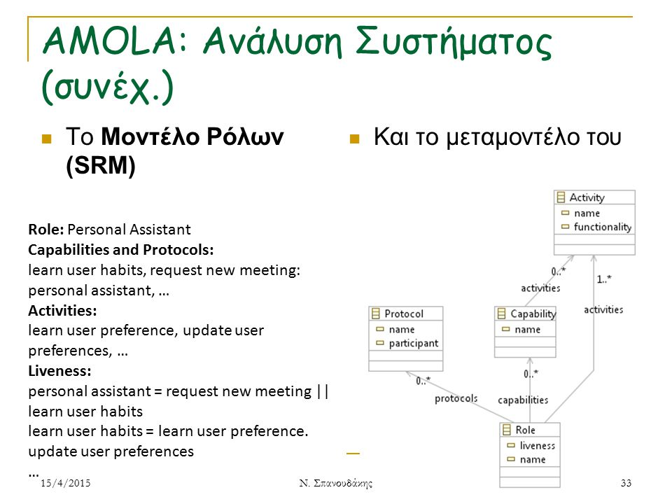AMOLA: Ανάλυση Συστήματος (συνέχ.)