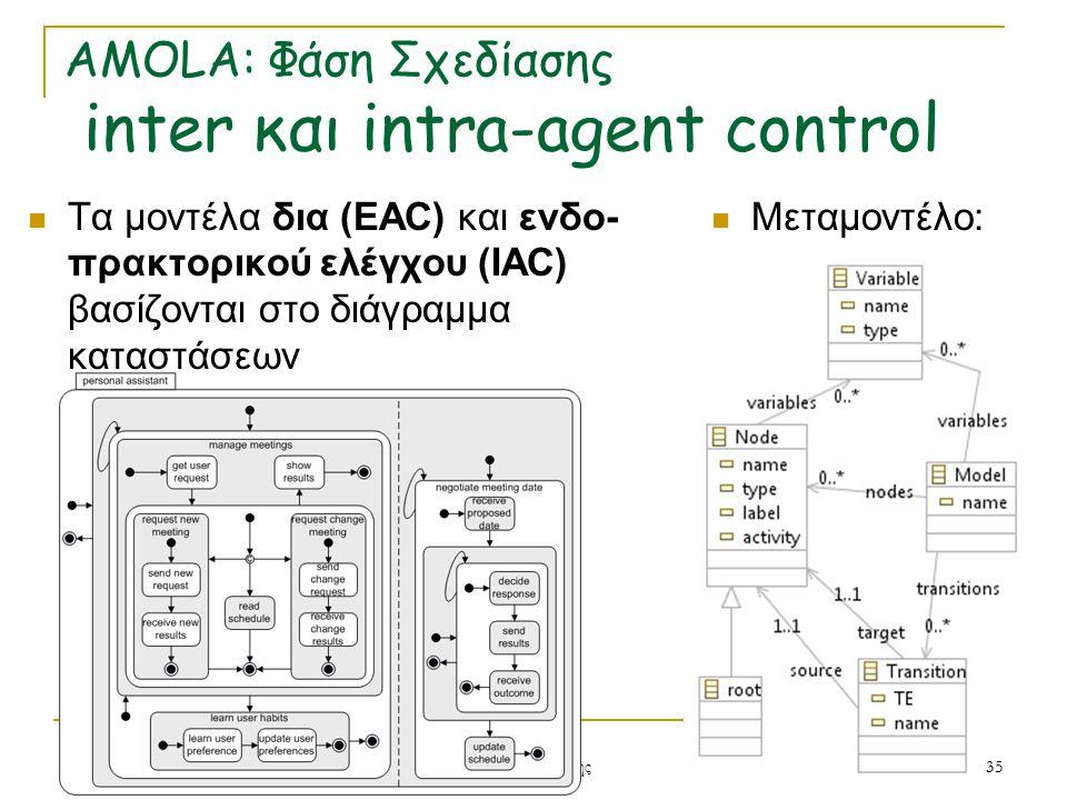 AMOLA: Φάση Σχεδίασης inter και intra-agent control
