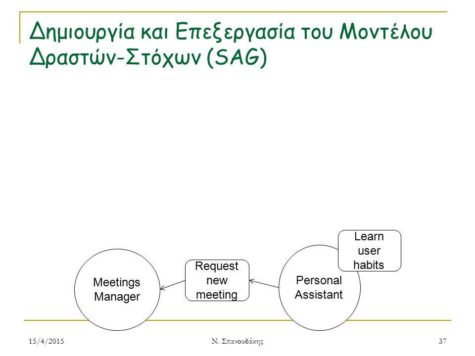 Δημιουργία και Επεξεργασία του Μοντέλου Δραστών-Στόχων (SAG)