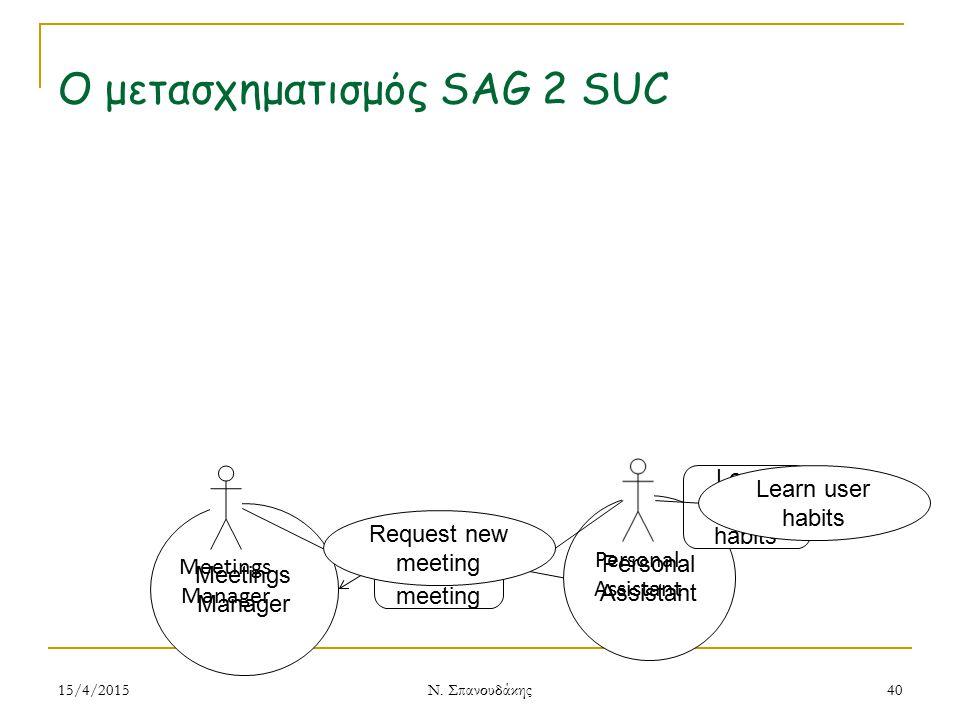 Ο μετασχηματισμός SAG 2 SUC