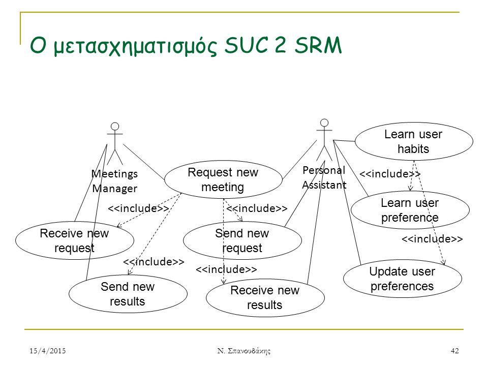Ο μετασχηματισμός SUC 2 SRM