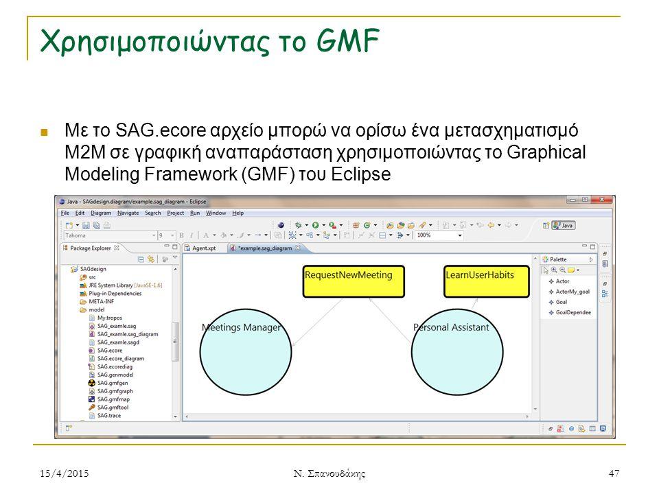 Χρησιμοποιώντας το GMF