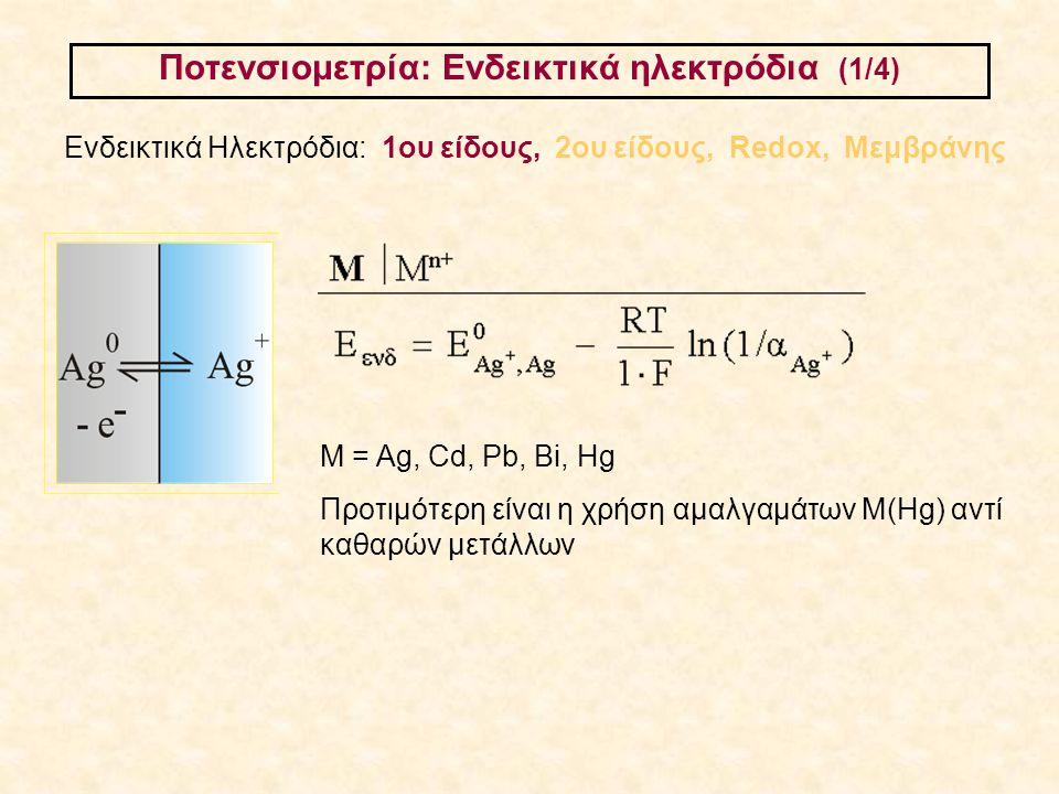 Ποτενσιομετρία: Ενδεικτικά ηλεκτρόδια (1/4)