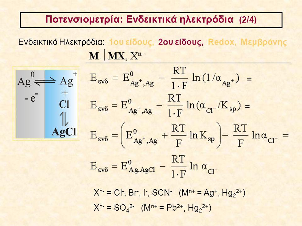 Ποτενσιομετρία: Ενδεικτικά ηλεκτρόδια (2/4)
