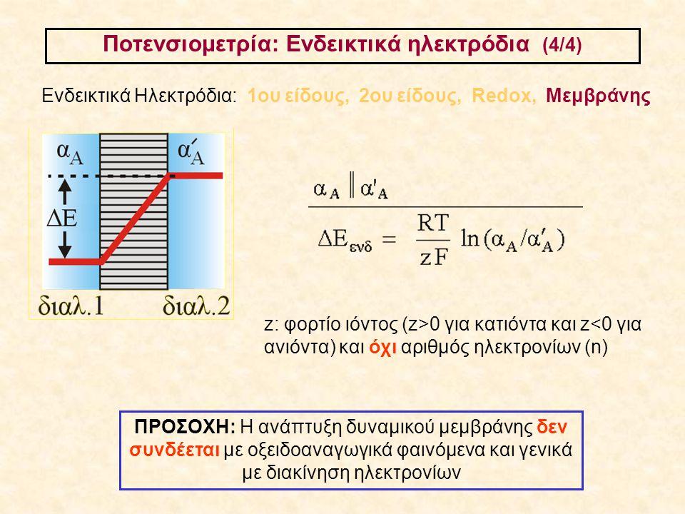 Ποτενσιομετρία: Ενδεικτικά ηλεκτρόδια (4/4)