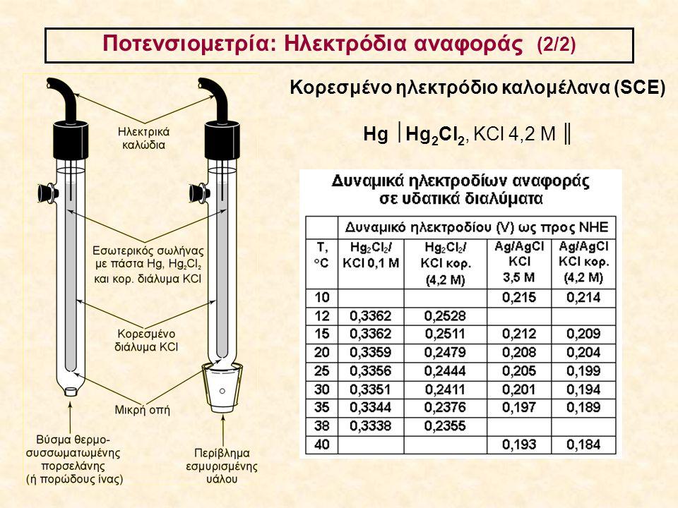 Ποτενσιομετρία: Ηλεκτρόδια αναφοράς (2/2)