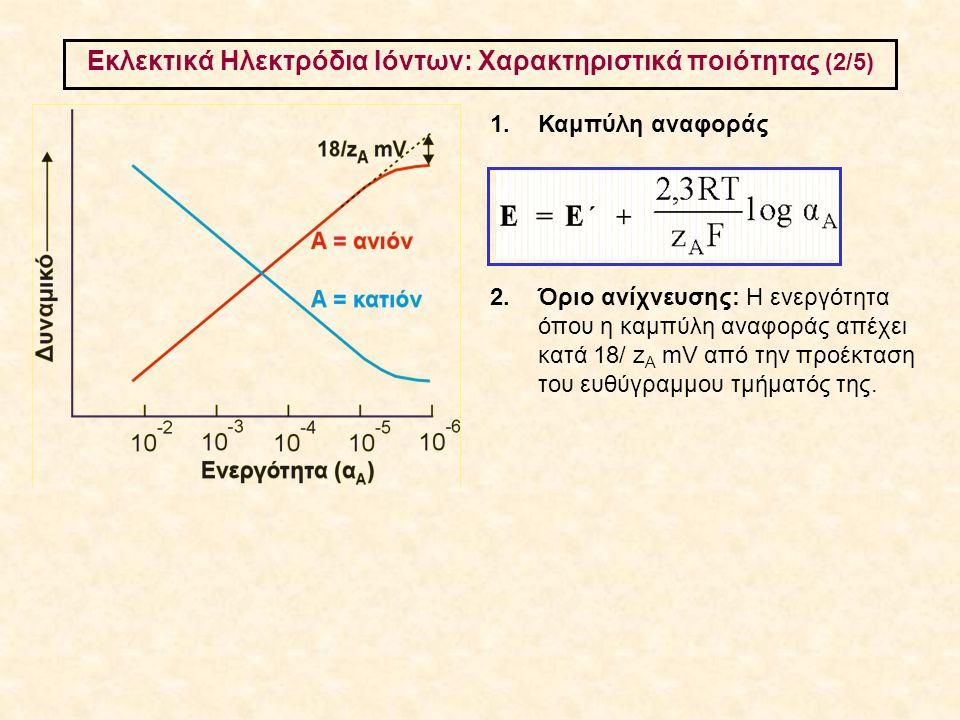 Εκλεκτικά Ηλεκτρόδια Ιόντων: Χαρακτηριστικά ποιότητας (2/5)