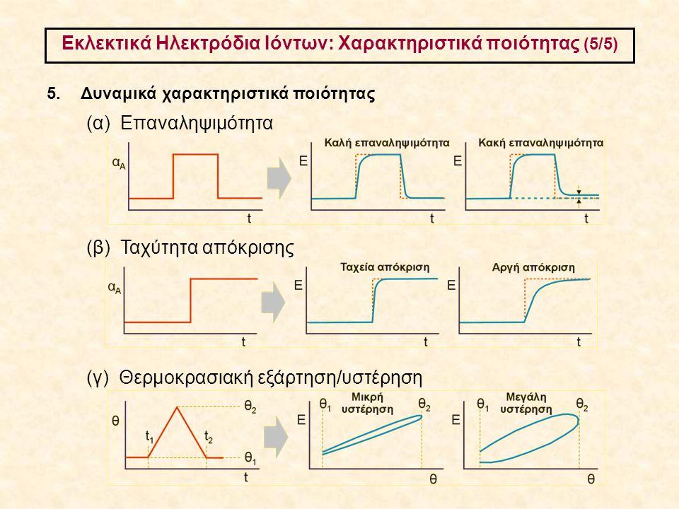 Εκλεκτικά Ηλεκτρόδια Ιόντων: Χαρακτηριστικά ποιότητας (5/5)