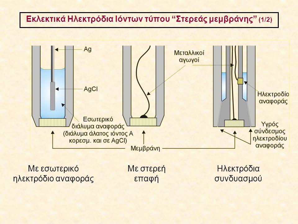 Εκλεκτικά Ηλεκτρόδια Ιόντων τύπου Στερεάς μεμβράνης (1/2)