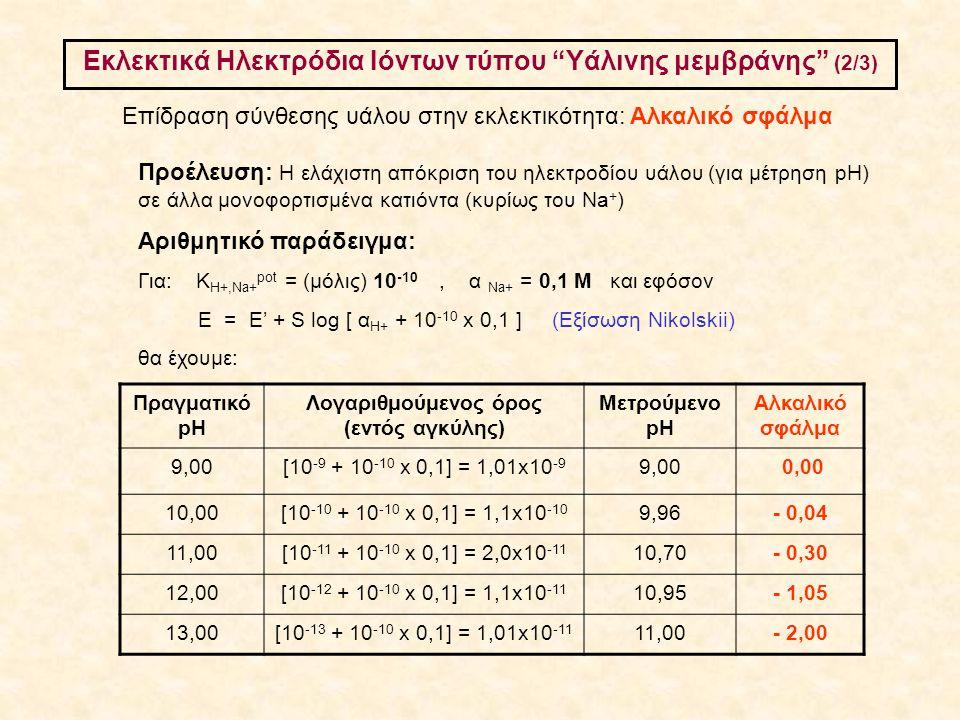 Εκλεκτικά Ηλεκτρόδια Ιόντων τύπου Υάλινης μεμβράνης (2/3)