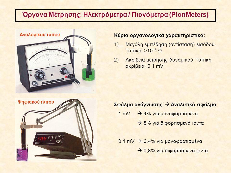 Όργανα Μέτρησης: Ηλεκτρόμετρα / Πιονόμετρα (PionMeters)