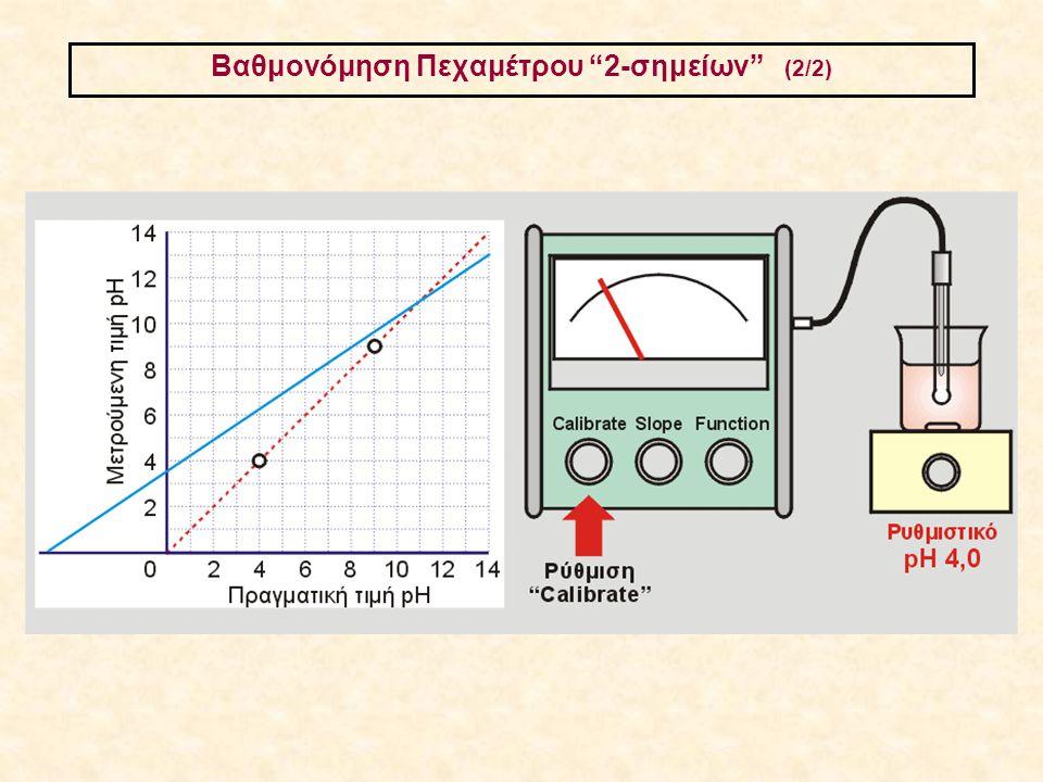 Bαθμονόμηση Πεχαμέτρου 2-σημείων (2/2)