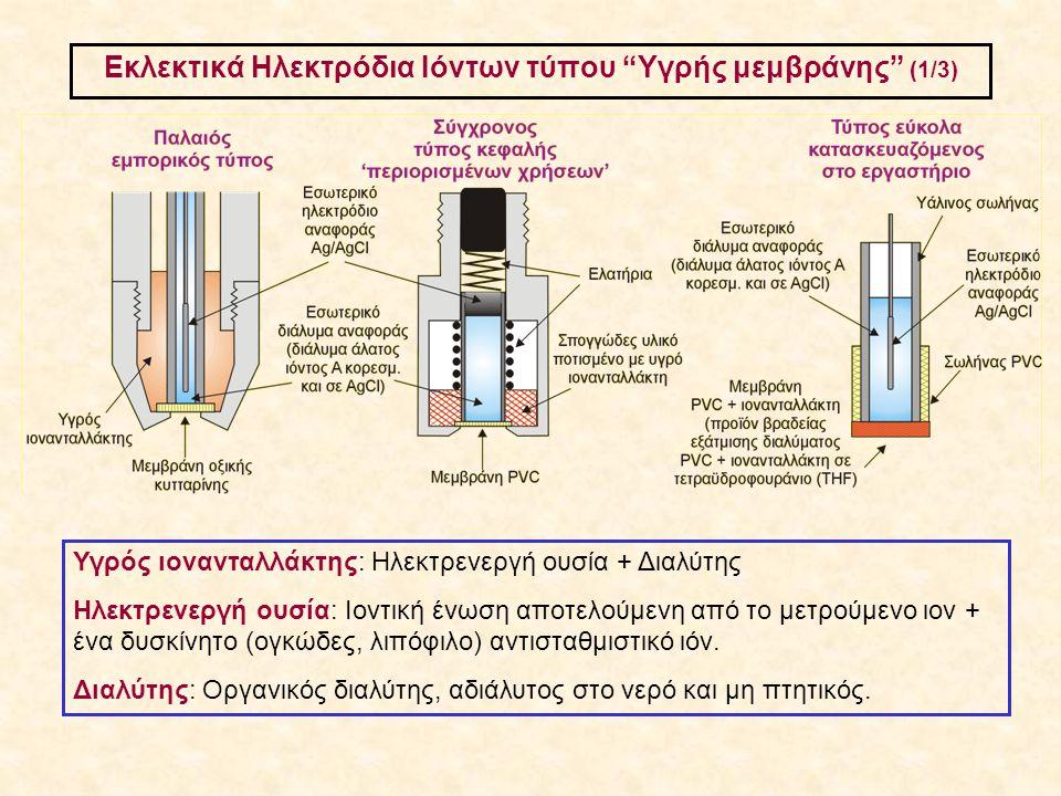 Εκλεκτικά Ηλεκτρόδια Ιόντων τύπου Υγρής μεμβράνης (1/3)