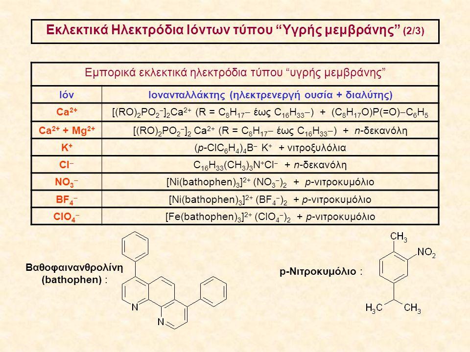 Εκλεκτικά Ηλεκτρόδια Ιόντων τύπου Υγρής μεμβράνης (2/3)