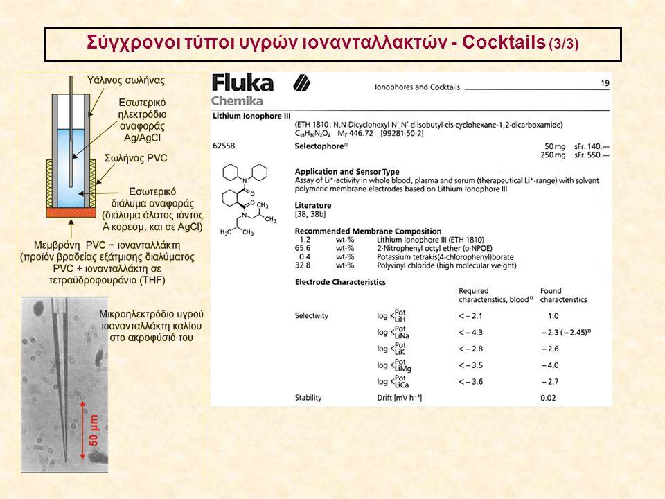 Σύγχρονοι τύποι υγρών ιονανταλλακτών - Cocktails (3/3)