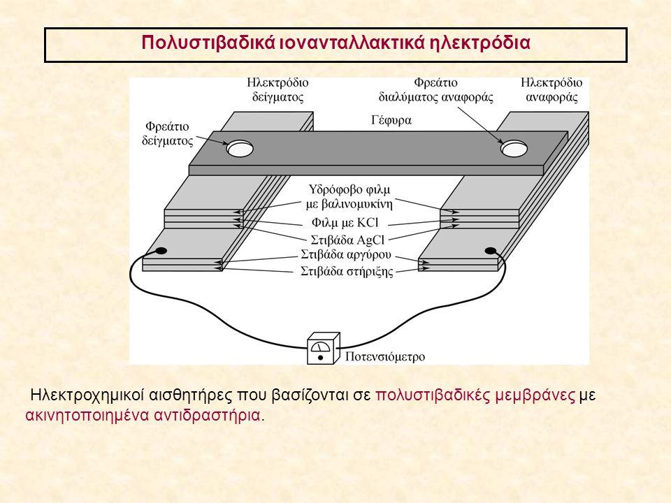 Πολυστιβαδικά ιονανταλλακτικά ηλεκτρόδια