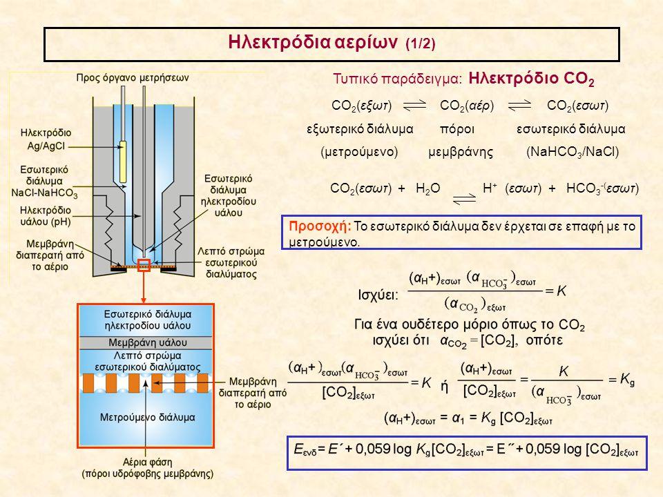 Ηλεκτρόδια αερίων (1/2) Τυπικό παράδειγμα: Ηλεκτρόδιο CO2