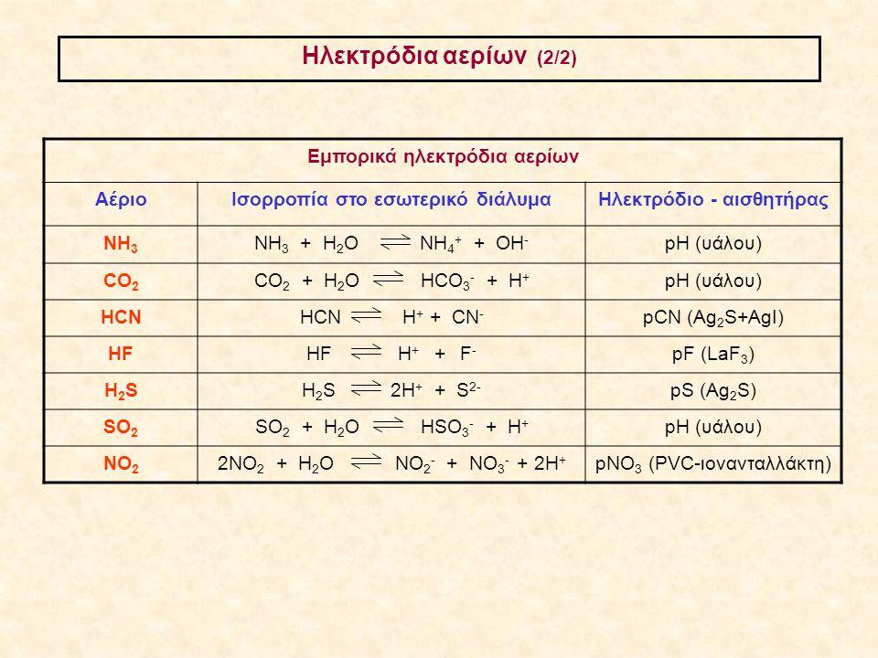 Ηλεκτρόδια αερίων (2/2) Εμπορικά ηλεκτρόδια αερίων Αέριο