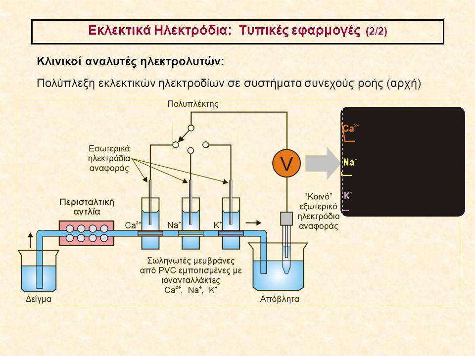 Εκλεκτικά Ηλεκτρόδια: Τυπικές εφαρμογές (2/2)