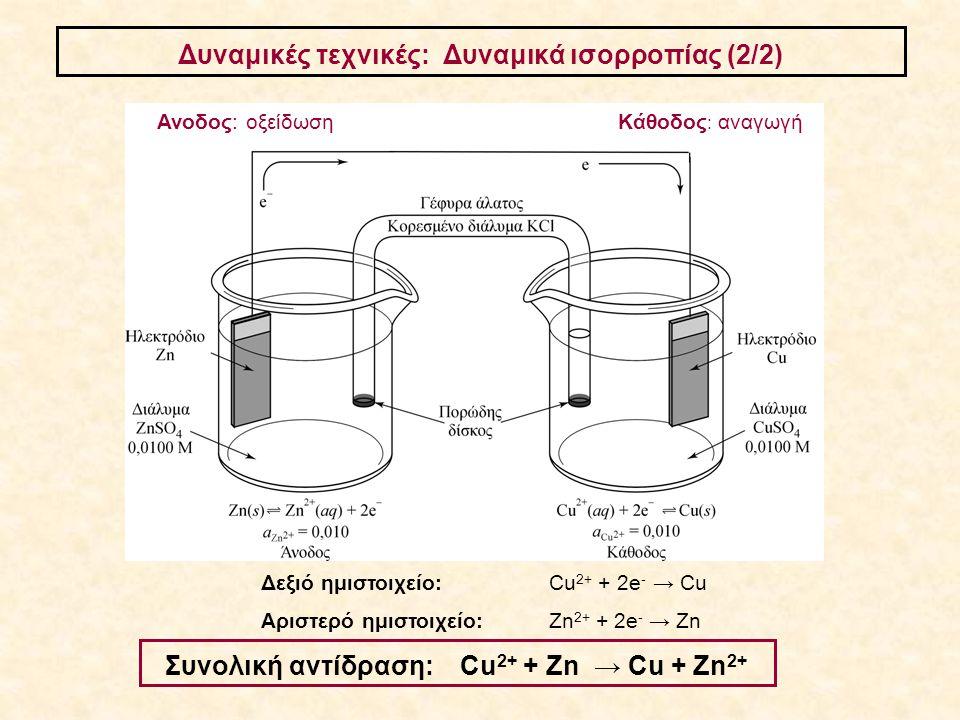 Δυναμικές τεχνικές: Δυναμικά ισορροπίας (2/2)