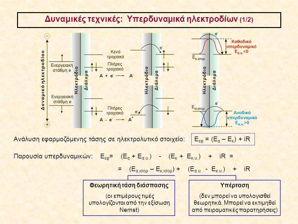 Δυναμικές τεχνικές: Υπερδυναμικά ηλεκτροδίων (1/2)