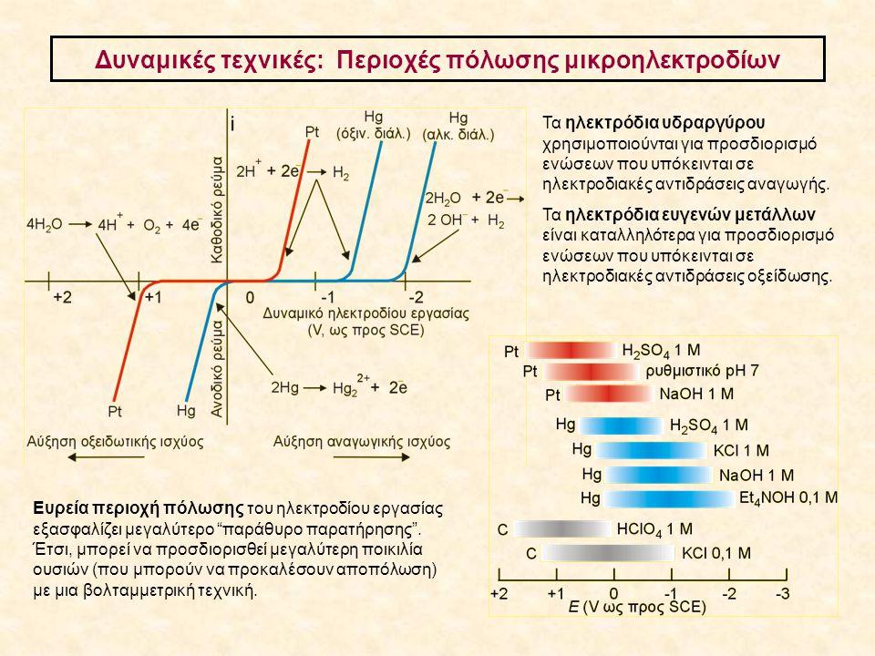 Δυναμικές τεχνικές: Περιοχές πόλωσης μικροηλεκτροδίων