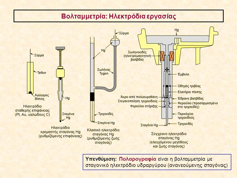 Βολταμμετρία: Ηλεκτρόδια εργασίας