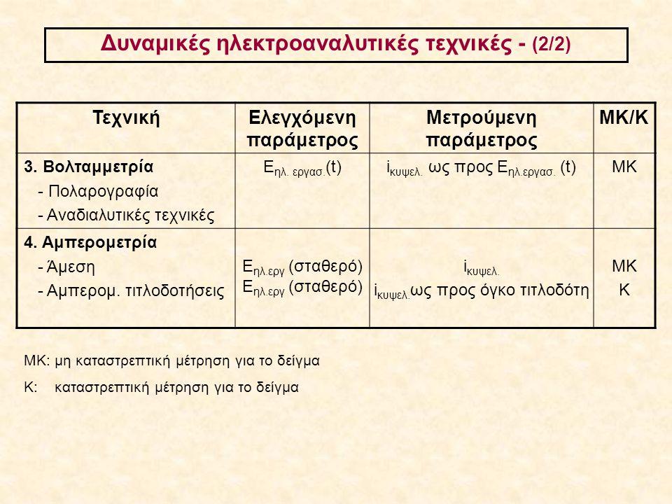 Δυναμικές ηλεκτροαναλυτικές τεχνικές - (2/2)