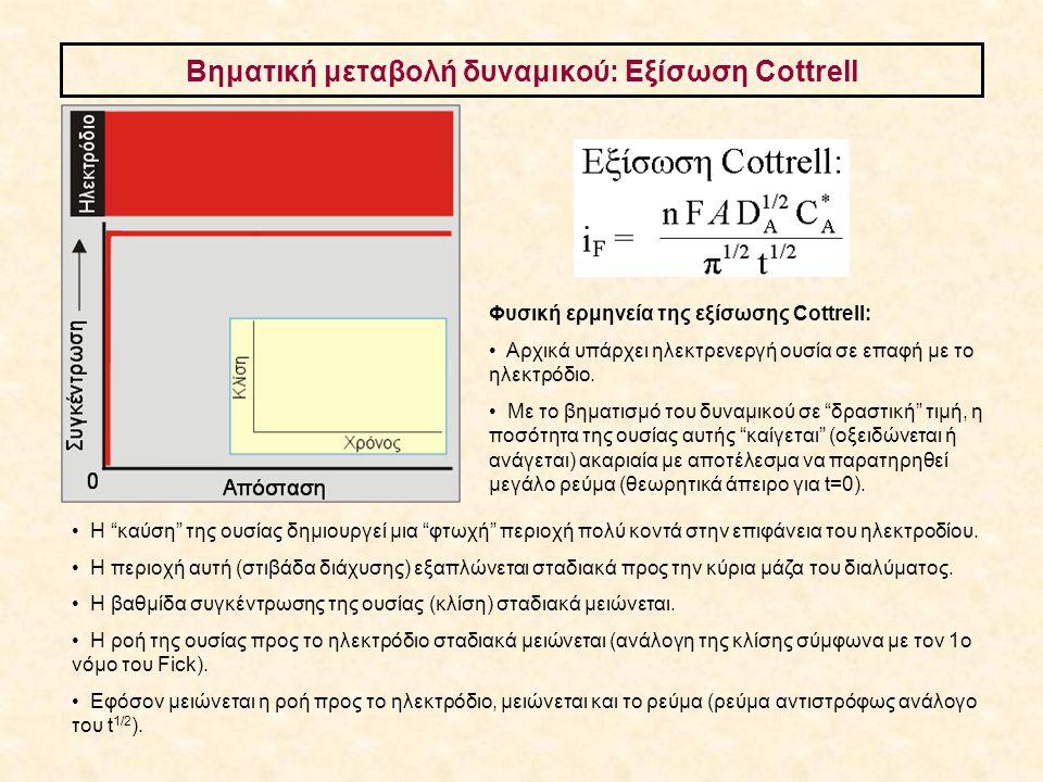 Βηματική μεταβολή δυναμικού: Εξίσωση Cottrell