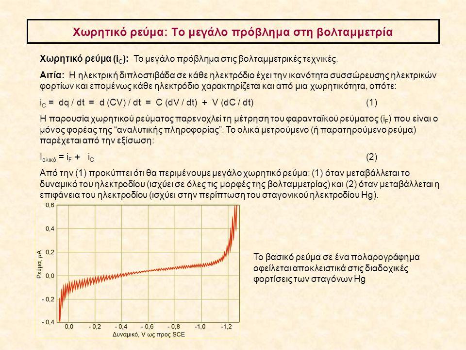 Xωρητικό ρεύμα: Το μεγάλο πρόβλημα στη βολταμμετρία