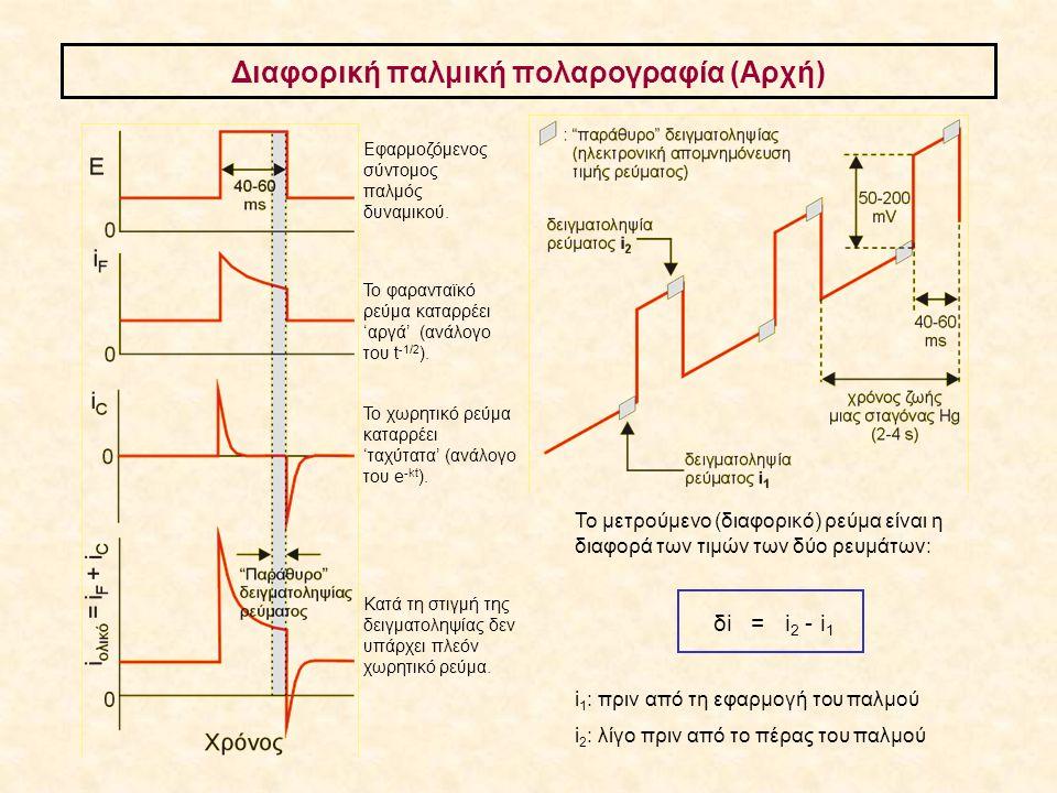 Διαφορική παλμική πολαρογραφία (Αρχή)