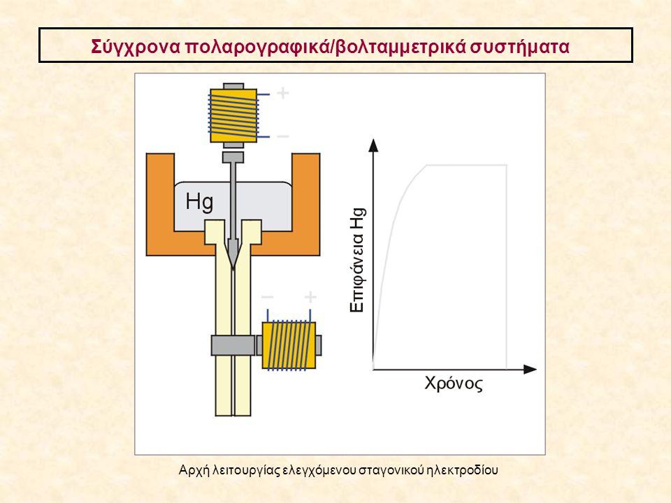 Σύγχρονα πολαρογραφικά/βολταμμετρικά συστήματα