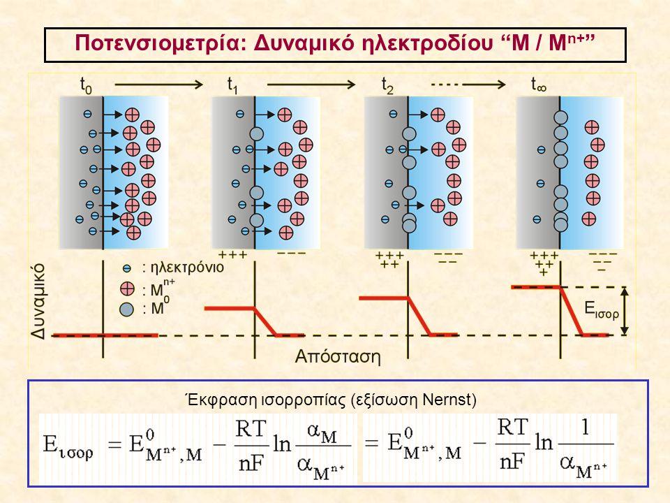 Ποτενσιομετρία: Δυναμικό ηλεκτροδίου Μ / Μn+