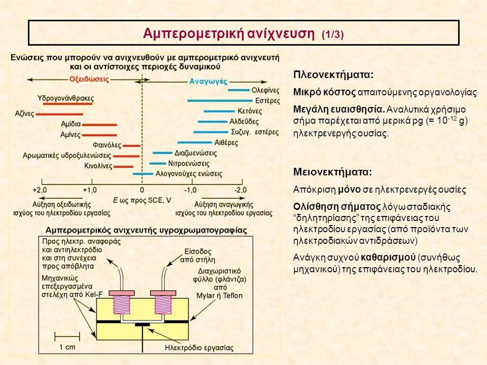 Αμπερομετρική ανίχνευση (1/3)