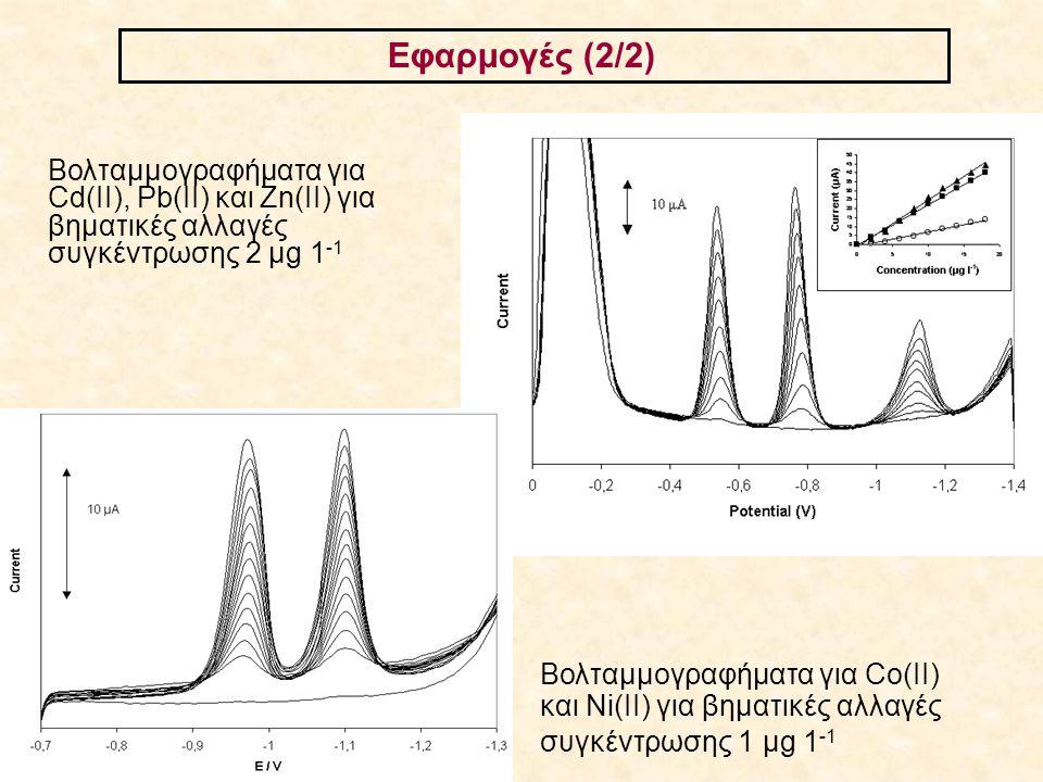Εφαρμογές (2/2) Βολταμμογραφήματα για Cd(II), Pb(II) και Zn(II) για βηματικές αλλαγές συγκέντρωσης 2 μg 1-1.