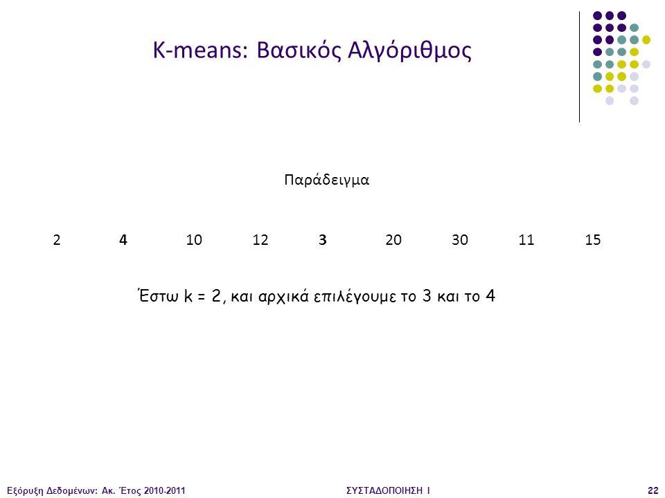 K-means: Βασικός Αλγόριθμος