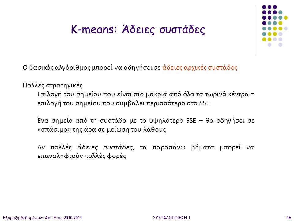 K-means: Άδειες συστάδες
